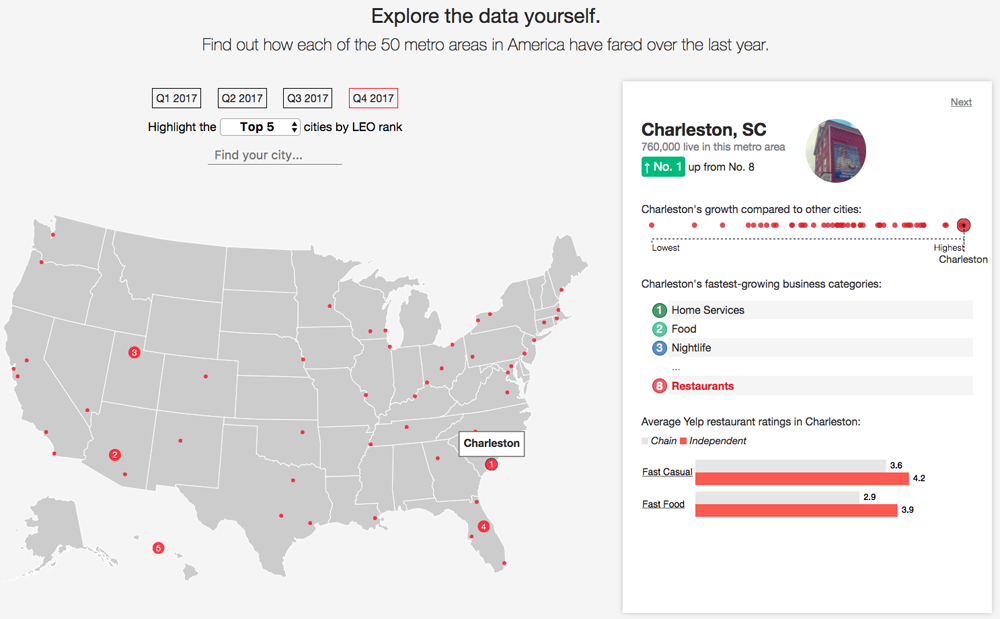 Click the link and scroll near the bottom to look up cities. (Graphic/Yelp Inc.)